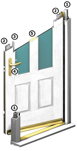 Rockdoor features